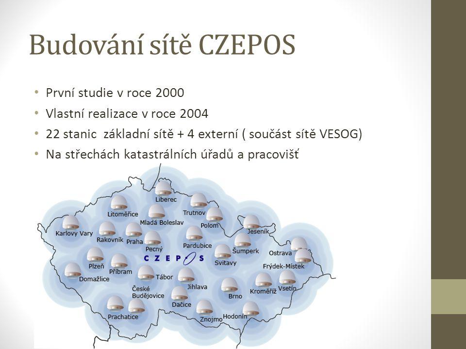 Budování sítě CZEPOS První studie v roce 2000 Vlastní realizace v roce 2004 22 stanic základní sítě + 4 externí ( součást sítě VESOG) Na střechách katastrálních úřadů a pracovišť