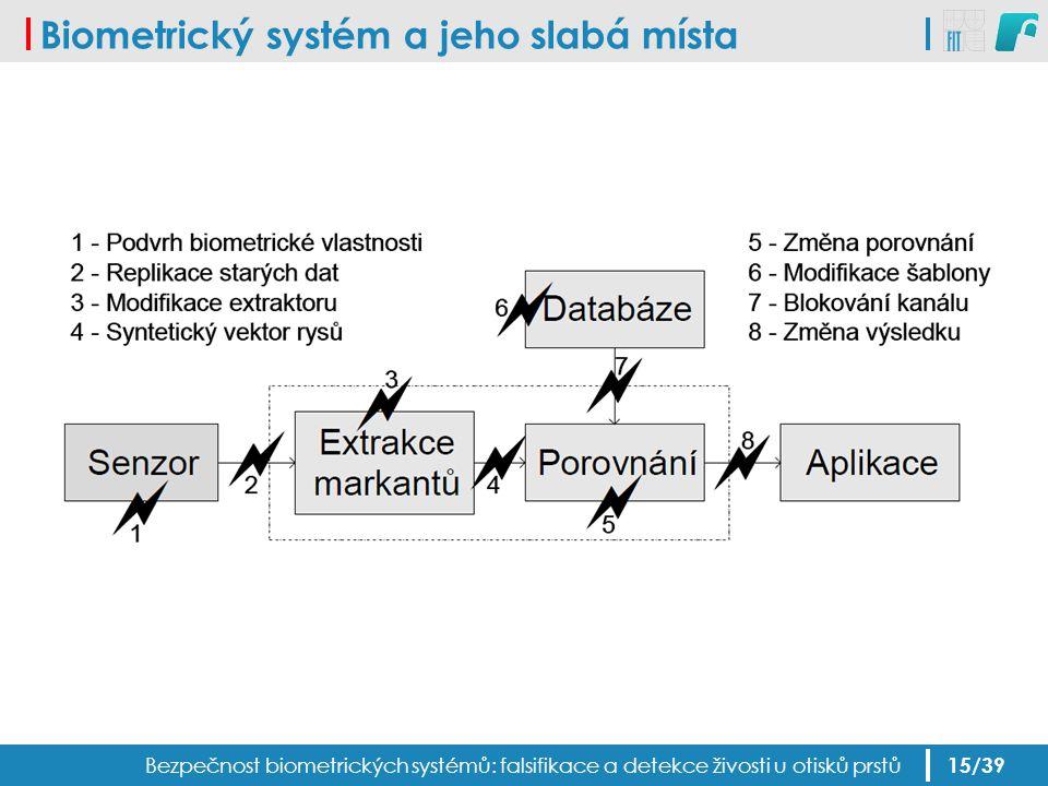 Biometrický systém a jeho slabá místa Bezpečnost biometrických systémů: falsifikace a detekce živosti u otisků prstů 15/39