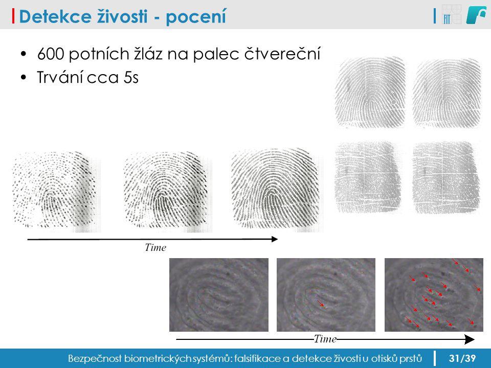 Detekce živosti - pocení 600 potních žláz na palec čtvereční Trvání cca 5s Bezpečnost biometrických systémů: falsifikace a detekce živosti u otisků pr