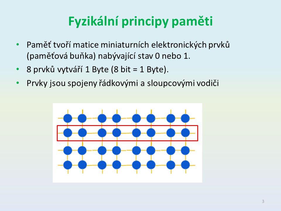 Fyzikální principy paměti Paměť tvoří matice miniaturních elektronických prvků (paměťová buňka) nabývající stav 0 nebo 1. 8 prvků vytváří 1 Byte (8 bi