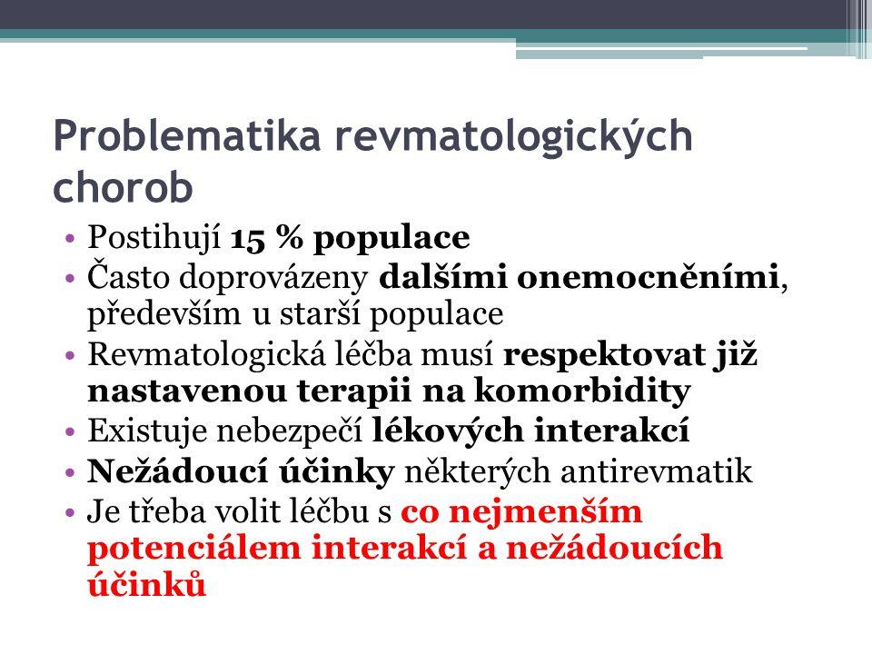Problematika revmatologických chorob Postihují 15 % populace Často doprovázeny dalšími onemocněními, především u starší populace Revmatologická léčba musí respektovat již nastavenou terapii na komorbidity Existuje nebezpečí lékových interakcí Nežádoucí účinky některých antirevmatik Je třeba volit léčbu s co nejmenším potenciálem interakcí a nežádoucích účinků