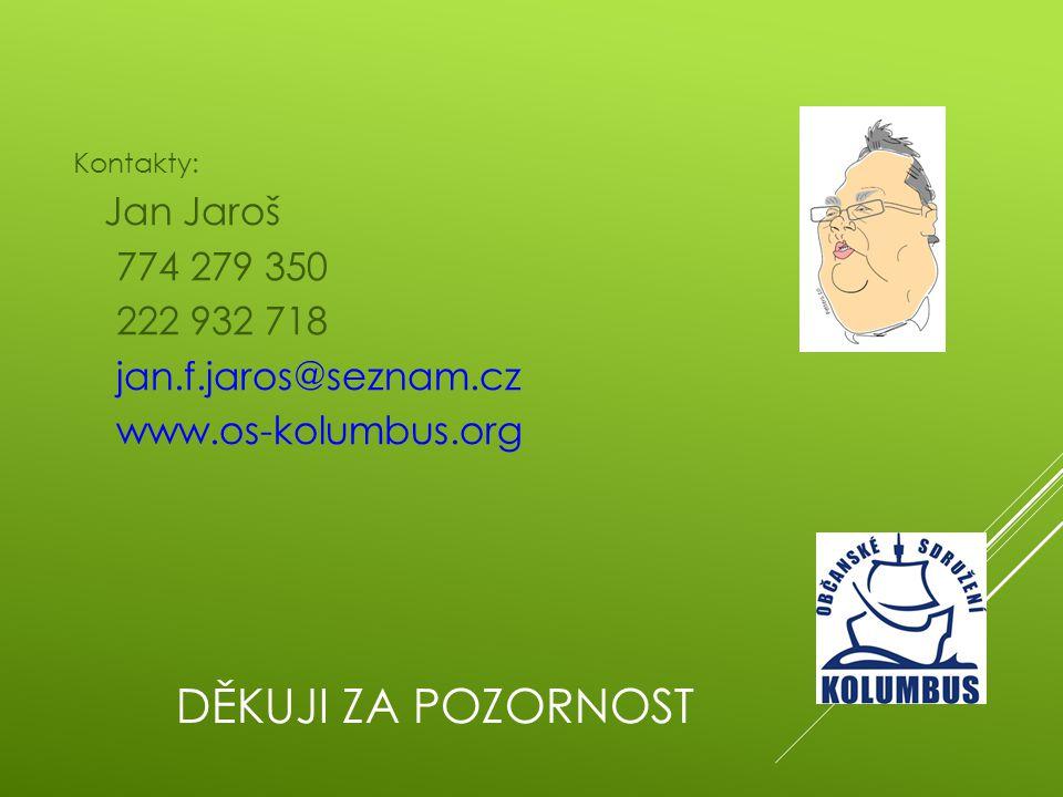 DĚKUJI ZA POZORNOST Kontakty: Jan Jaroš 774 279 350 222 932 718 jan.f.jaros@seznam.cz www.os-kolumbus.org