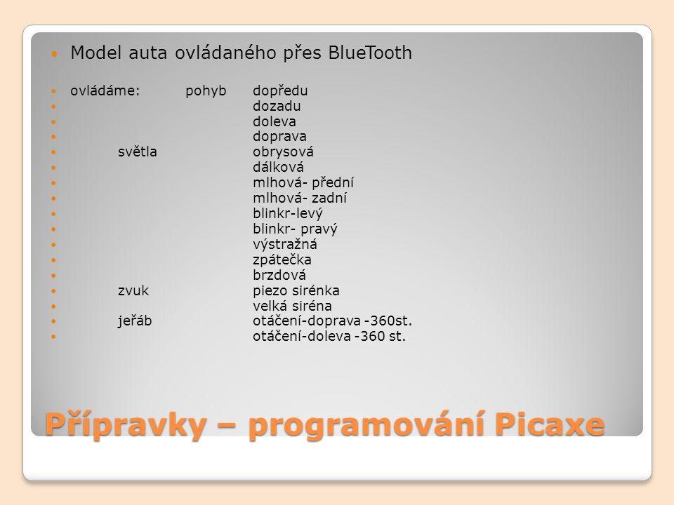 Přípravky – programování Picaxe Model auta ovládaného přes BlueTooth ovládáme:pohyb dopředu dozadu doleva doprava světlaobrysová dálková mlhová- předn