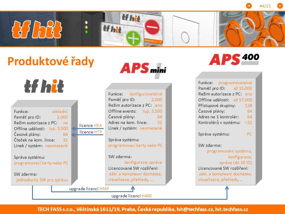 TECH FASS s.r.o., Věštínská 1611/19, Praha, Česká republika, hit@techfass.cz, hit.techfass.cz #4/21 Produktové řady upgrade licencí HMP upgrade licenc