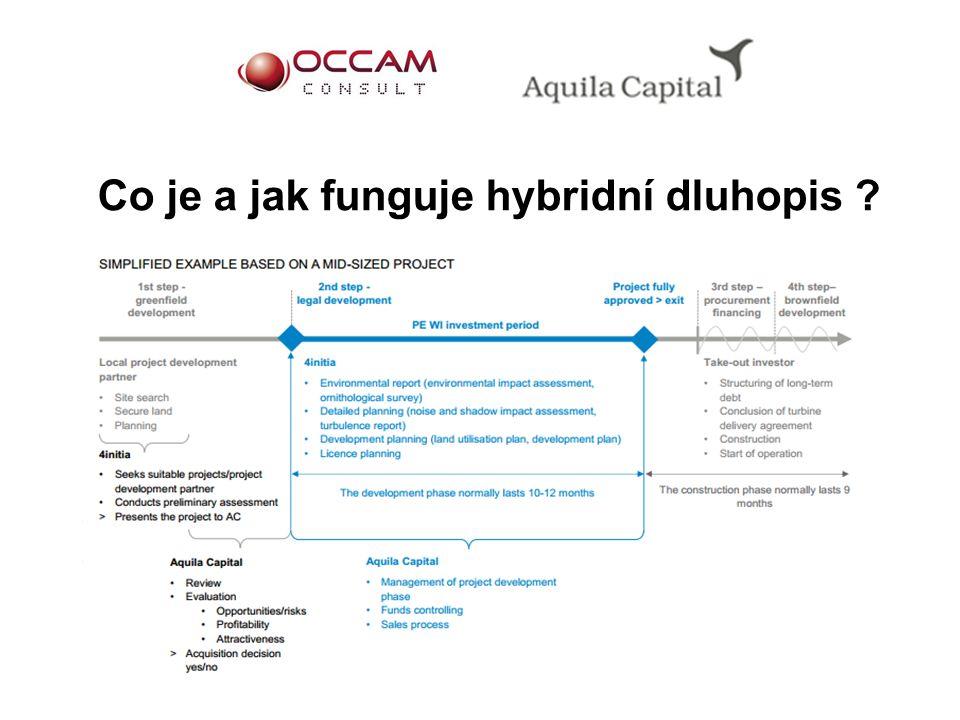 Co je a jak funguje hybridní dluhopis ?