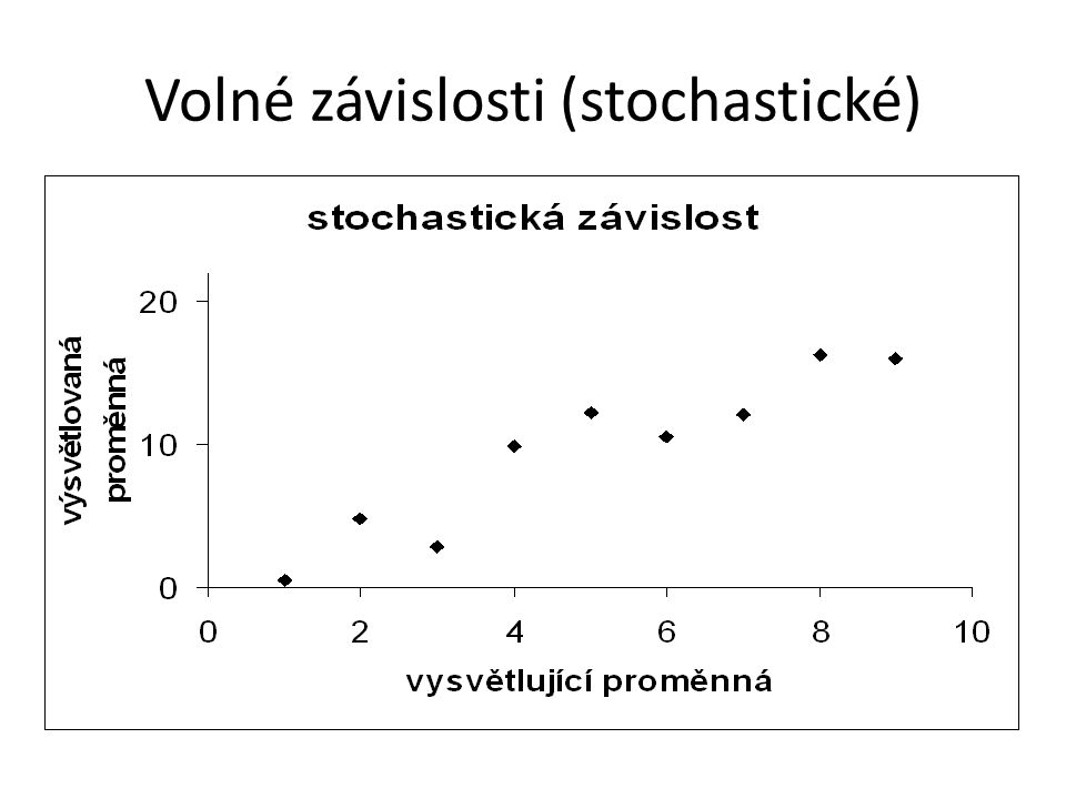 Volné závislosti (stochastické)