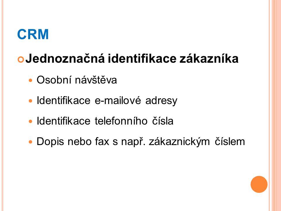 CRM Jednoznačná identifikace zákazníka Osobní návštěva Identifikace e-mailové adresy Identifikace telefonního čísla Dopis nebo fax s např. zákaznickým