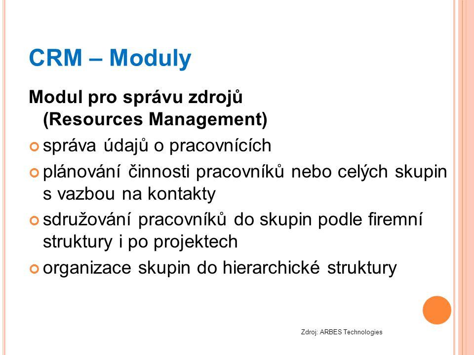 CRM – Moduly Modul pro správu zdrojů (Resources Management) správa údajů o pracovnících plánování činnosti pracovníků nebo celých skupin s vazbou na k