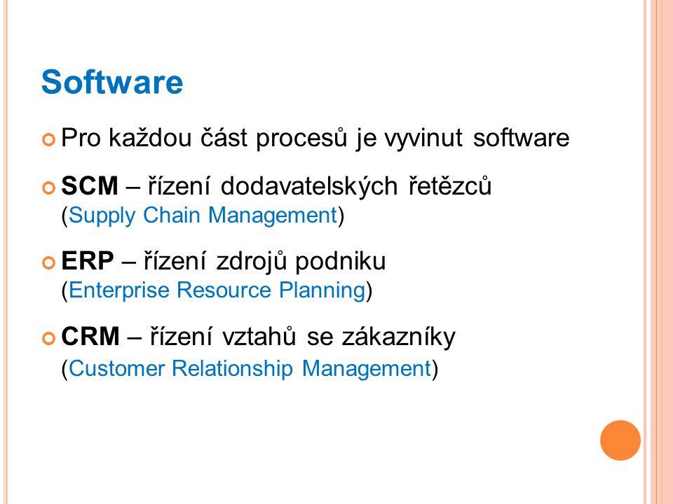 Software Pro každou část procesů je vyvinut software SCM – řízení dodavatelských řetězců (Supply Chain Management) ERP – řízení zdrojů podniku (Enterp