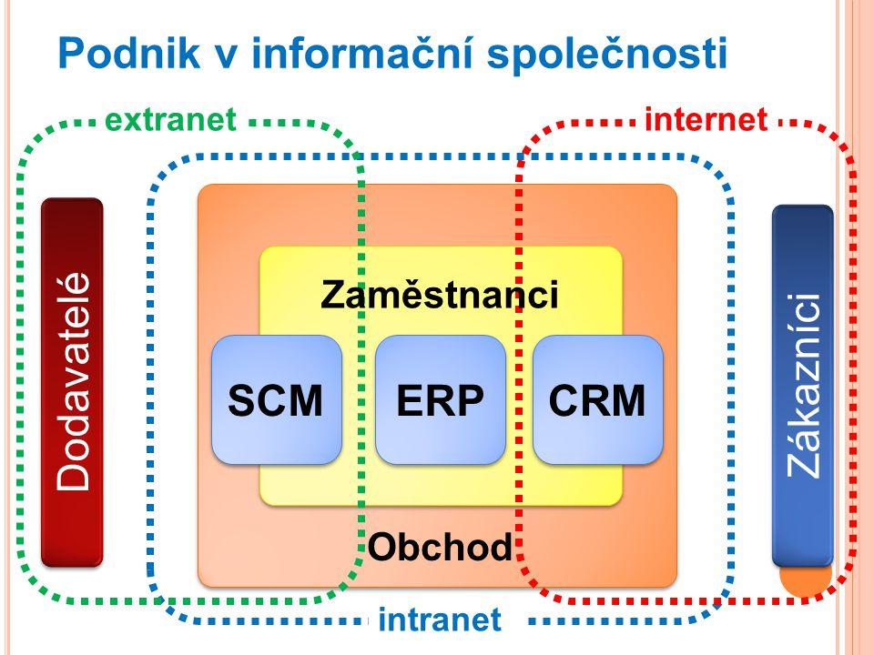 e-podnikání Zjednodušení a zrychlení procesů Minimalizace překážek a bariér Mezi odděleními Mezi spolupracujícími podniky Dovoluje postupy jinak nerealizovatelné IS/IT pro řízení podniku nejsou cílem, ale PROSTŘEDKEM