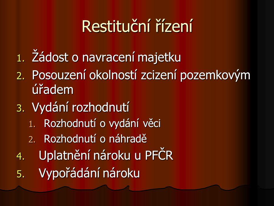 Restituční řízení 1. Žádost o navracení majetku 2.