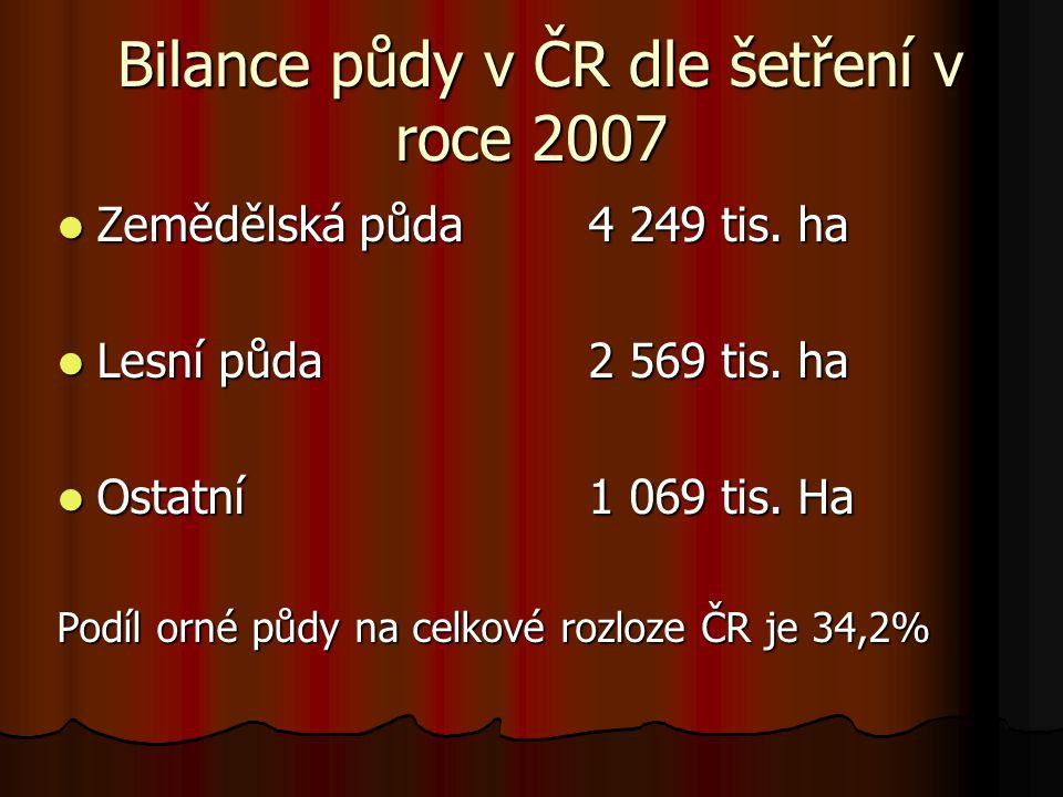 Bilance půdy v ČR dle šetření v roce 2007 Bilance půdy v ČR dle šetření v roce 2007 Zemědělská půda4 249 tis.