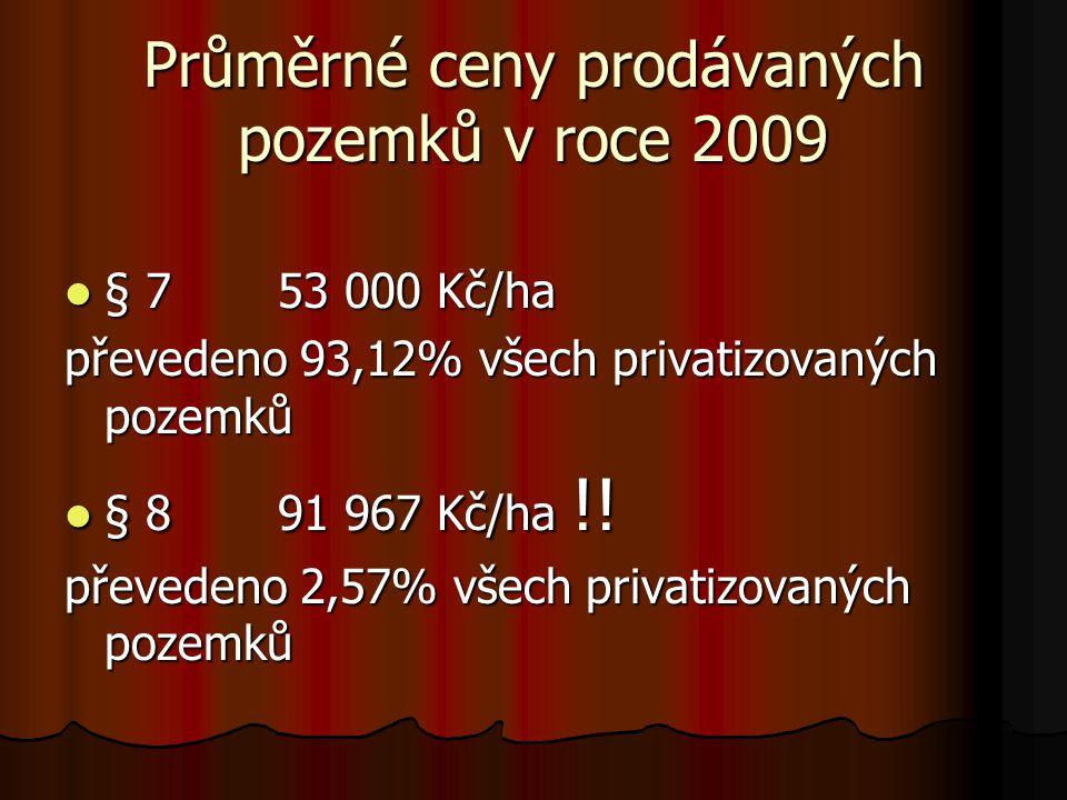 Průměrné ceny prodávaných pozemků v roce 2009 § 7 53 000 Kč/ha § 7 53 000 Kč/ha převedeno 93,12% všech privatizovaných pozemků § 8 91 967 Kč/ha !.