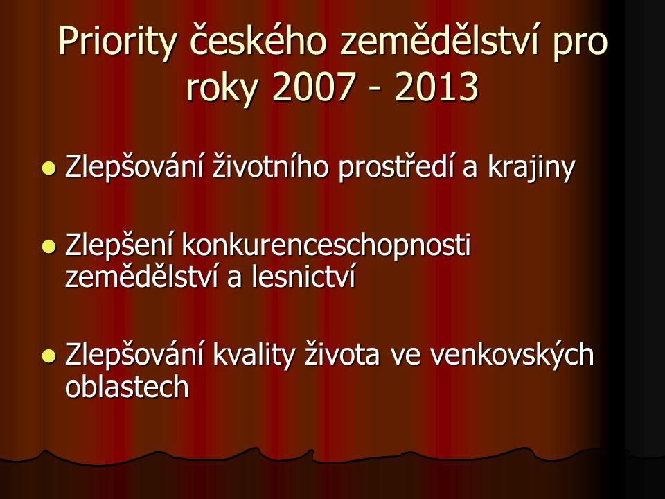 Priority českého zemědělství pro roky 2007 - 2013 Zlepšování životního prostředí a krajiny Zlepšování životního prostředí a krajiny Zlepšení konkurenceschopnosti zemědělství a lesnictví Zlepšení konkurenceschopnosti zemědělství a lesnictví Zlepšování kvality života ve venkovských oblastech Zlepšování kvality života ve venkovských oblastech