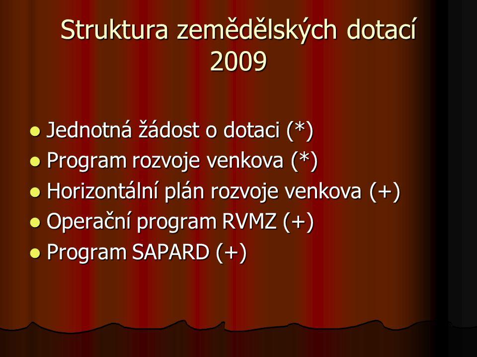Struktura zemědělských dotací 2009 Jednotná žádost o dotaci (*) Jednotná žádost o dotaci (*) Program rozvoje venkova (*) Program rozvoje venkova (*) Horizontální plán rozvoje venkova (+) Horizontální plán rozvoje venkova (+) Operační program RVMZ (+) Operační program RVMZ (+) Program SAPARD (+) Program SAPARD (+)