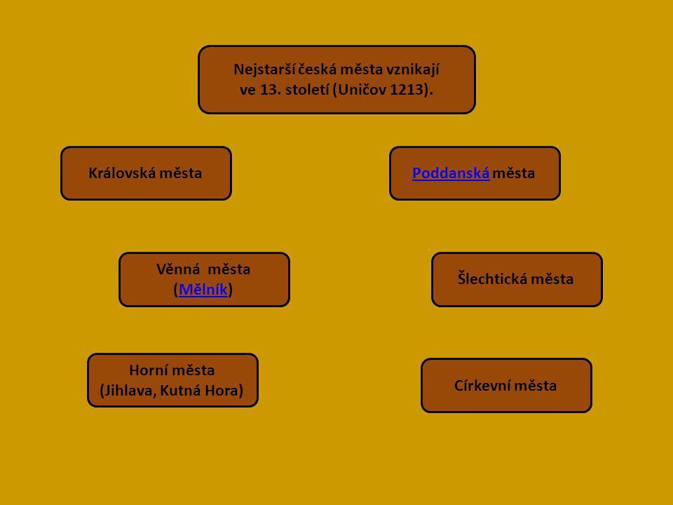 Nejstarší česká města vznikají ve 13. století (Uničov 1213). Královská městaPoddanskáPoddanská města Věnná města (Mělník)Mělník Horní města (Jihlava,