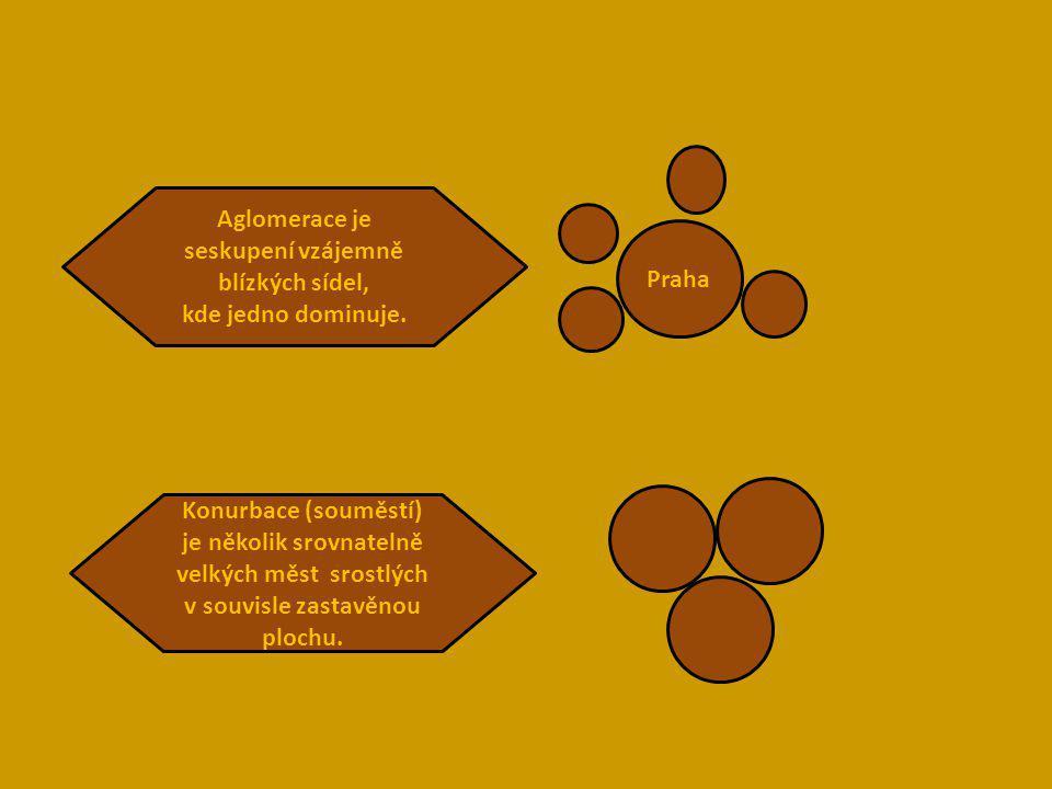 Aglomerace je seskupení vzájemně blízkých sídel, kde jedno dominuje. Konurbace (souměstí) je několik srovnatelně velkých měst srostlých v souvisle zas