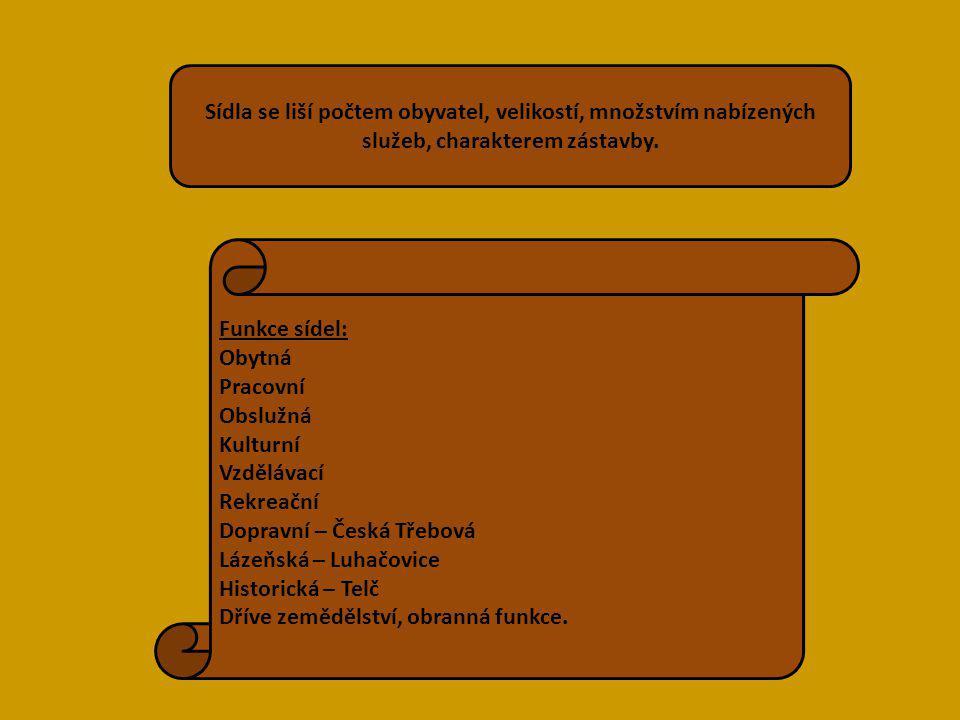 Funkce sídel: Obytná Pracovní Obslužná Kulturní Vzdělávací Rekreační Dopravní – Česká Třebová Lázeňská – Luhačovice Historická – Telč Dříve zemědělstv