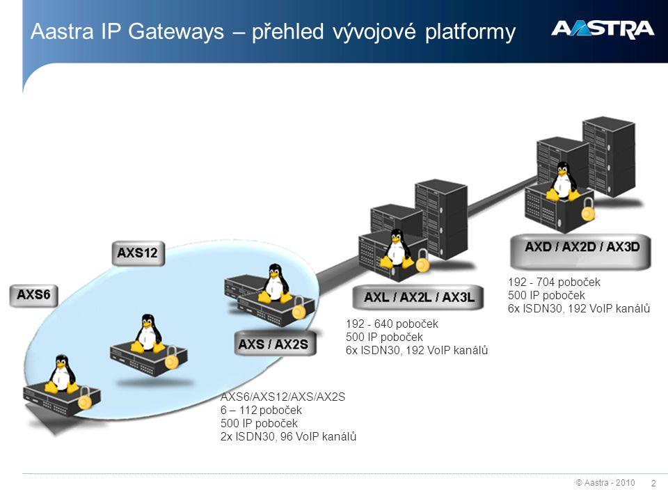 © Aastra - 2010 2 Aastra IP Gateways – přehled vývojové platformy AXS6/AXS12/AXS/AX2S 6 – 112 poboček 500 IP poboček 2x ISDN30, 96 VoIP kanálů 192 - 6