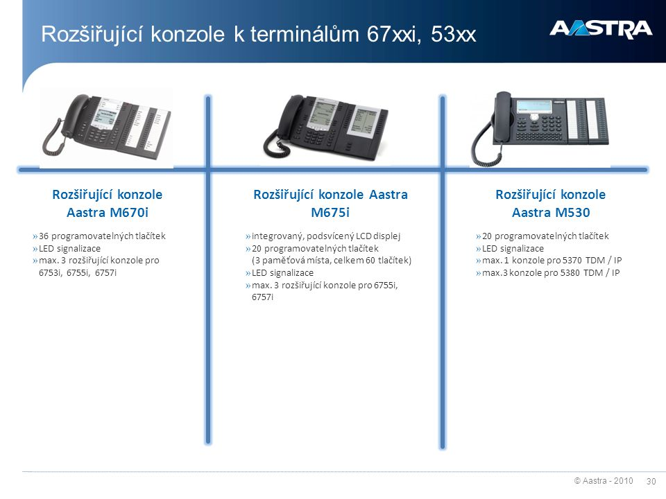 © Aastra - 2010 30 Rozšiřující konzole k terminálům 67xxi, 53xx Rozšiřující konzole Aastra M670i » 36 programovatelných tlačítek » LED signalizace » m
