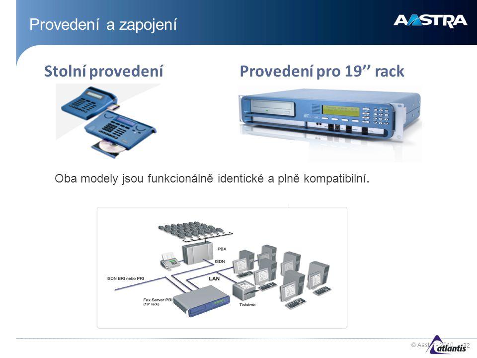© Aastra - 2010 32 Stolní provedeníProvedení pro 19'' rack Oba modely jsou funkcionálně identické a plně kompatibilní. Provedení a zapojení