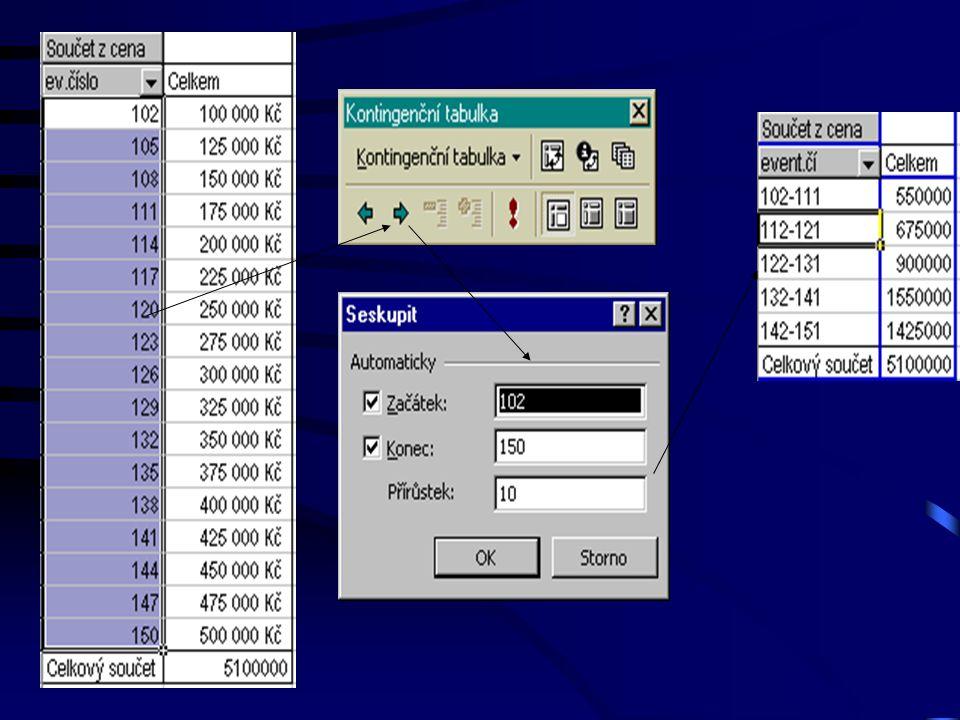 Skupiny, přehledy, slučování SlučováníSlučování –používá se pro souhrn dat z několika zdrojů PřehledyPřehledy –možnost zobrazení, či skrytí podrobností –Rychle a snadno prohlížet úrovně detailů pro řádky nebo sloupce SkupinySkupiny –skrytí určitých údajů