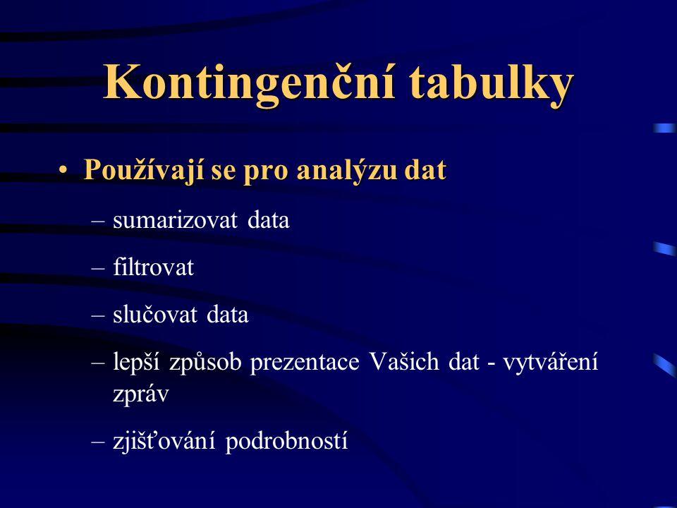 Kontingenční tabulky Používají se pro analýzu datPoužívají se pro analýzu dat –sumarizovat data –filtrovat –slučovat data –lepší způsob prezentace Vašich dat - vytváření zpráv –zjišťování podrobností
