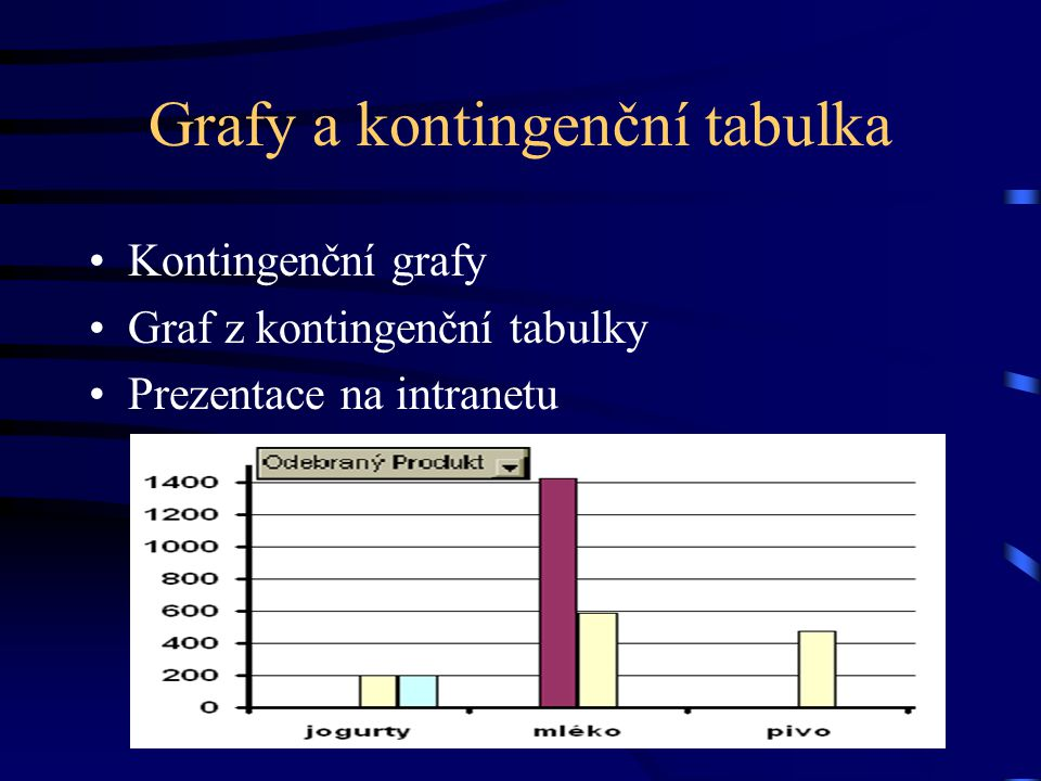 Grafy a kontingenční tabulka Kontingenční grafy Graf z kontingenční tabulky Prezentace na intranetu