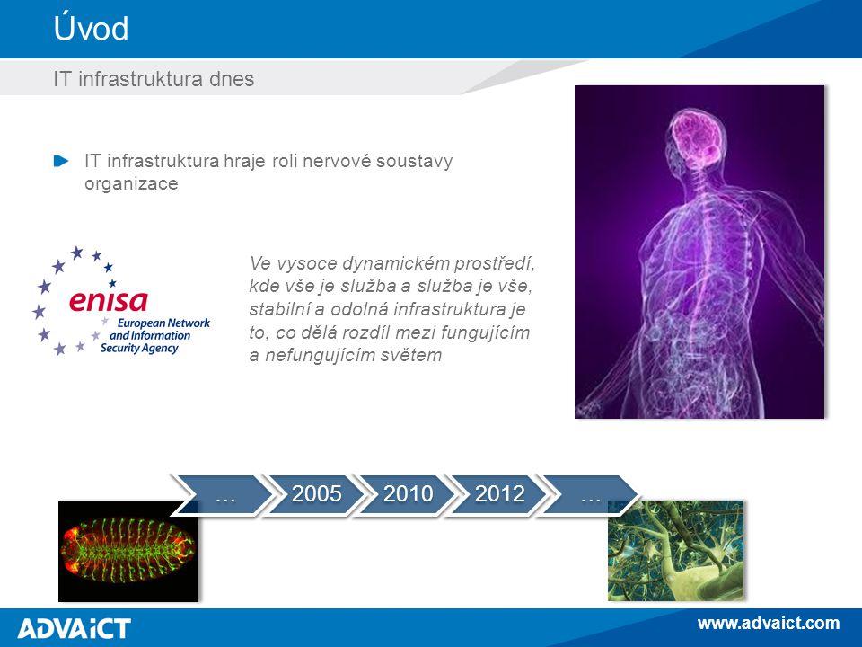 www.advaict.com Úvod IT infrastruktura dnes IT infrastruktura hraje roli nervové soustavy organizace …200520102012… Ve vysoce dynamickém prostředí, kde vše je služba a služba je vše, stabilní a odolná infrastruktura je to, co dělá rozdíl mezi fungujícím a nefungujícím světem