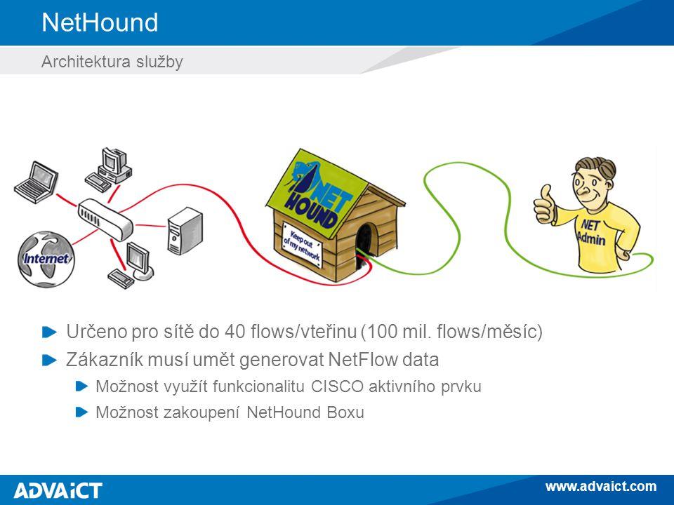 www.advaict.com NetHound Architektura služby Určeno pro sítě do 40 flows/vteřinu (100 mil.