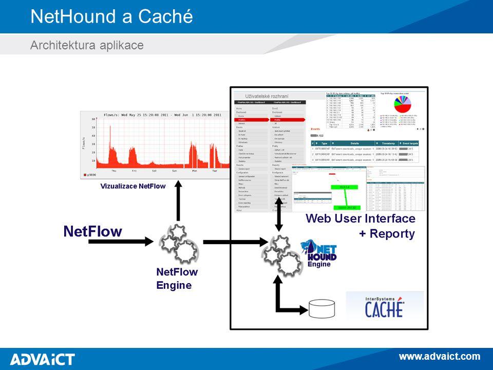 www.advaict.com NetHound a Caché Architektura aplikace