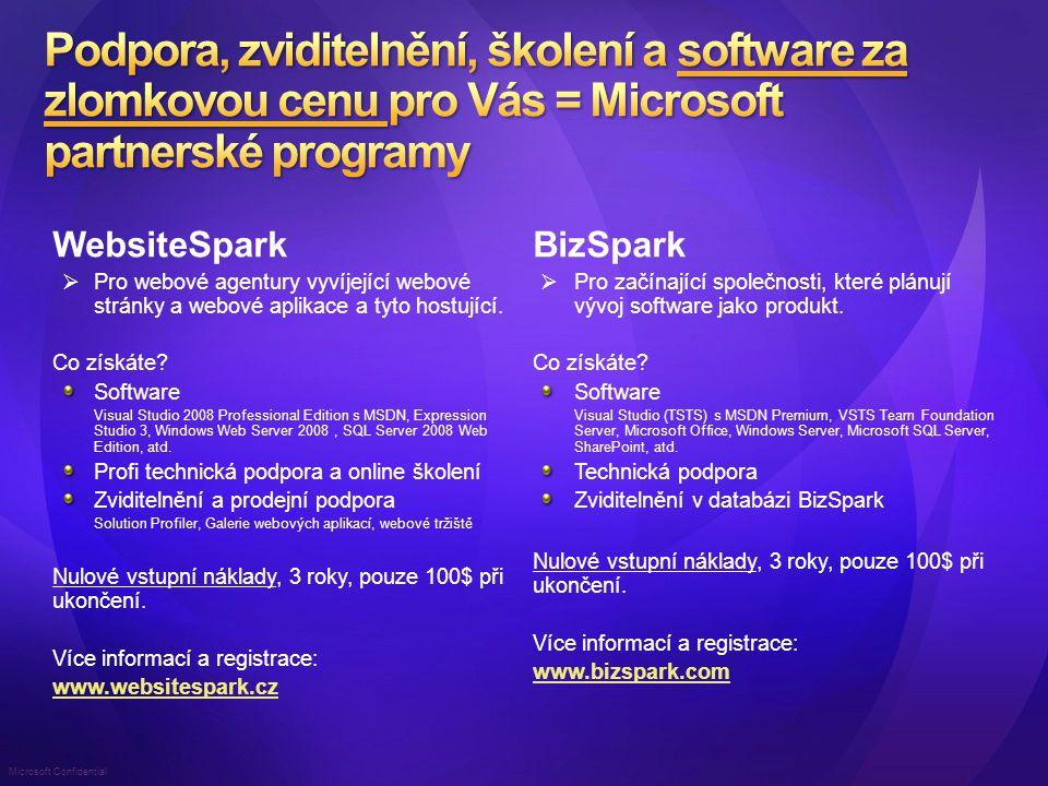 Microsoft Confidential WebsiteSpark  Pro webové agentury vyvíjející webové stránky a webové aplikace a tyto hostující. Co získáte? Software Visual St