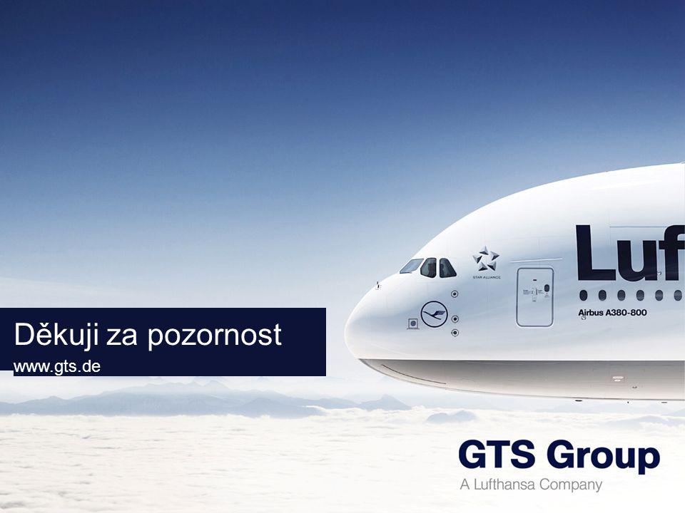 Děkuji za pozornost www.gts.de