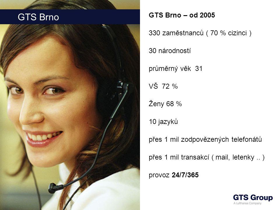 GTS Brno GTS Brno – od 2005 330 zaměstnanců ( 70 % cizinci ) 30 národností průměrný věk 31 VŠ 72 % Ženy 68 % 10 jazyků přes 1 mil zodpovězených telefonátů přes 1 mil transakcí ( mail, letenky..