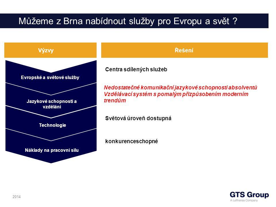 Můžeme z Brna nabídnout služby pro Evropu a svět .