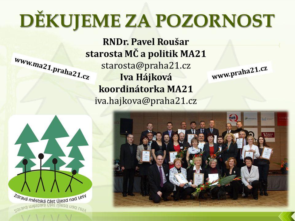 RNDr. Pavel Roušar starosta MČ a politik MA21 starosta@praha21.cz Iva Hájková koordinátorka MA21 iva.hajkova@praha21.cz www.praha21.cz www.ma21.praha2