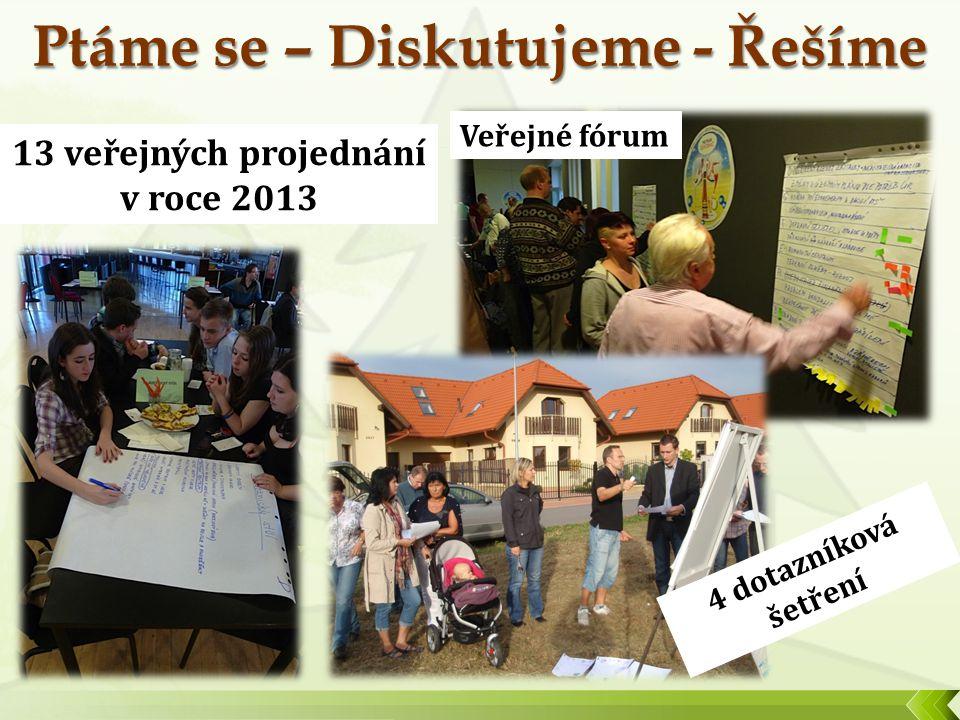 13 veřejných projednání v roce 2013 Veřejné fórum 4 dotazníková šetření