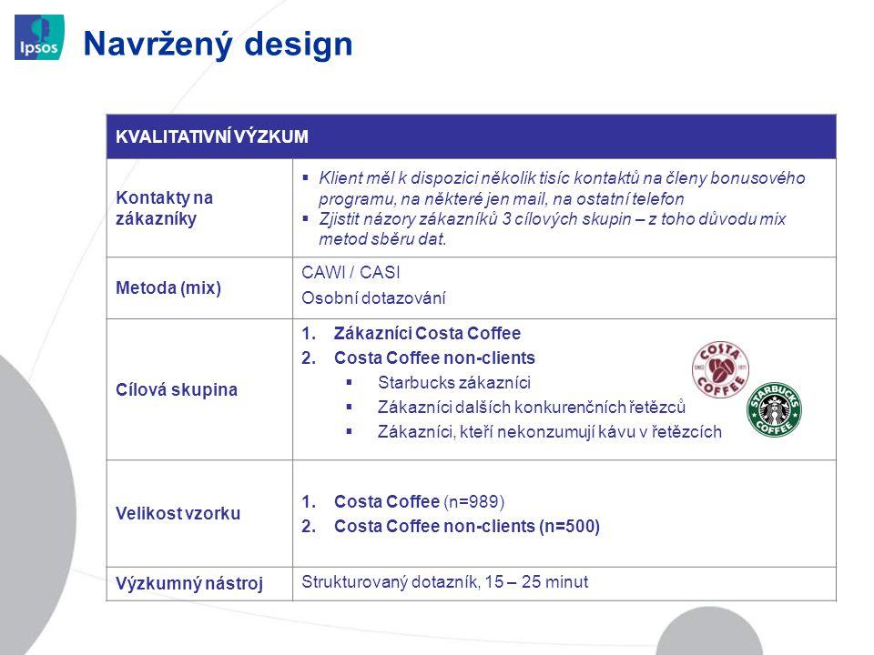Navržený design KVALITATIVNÍ VÝZKUM Kontakty na zákazníky  Klient měl k dispozici několik tisíc kontaktů na členy bonusového programu, na některé jen