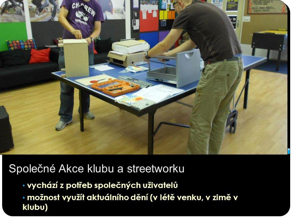 Společné Akce klubu a streetworku vychází z potřeb společných uživatelů možnost využít aktuálního dění (v létě venku, v zimě v klubu)