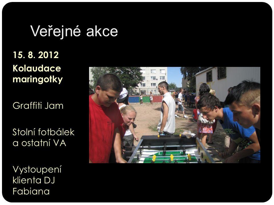 Veřejné akce 15. 8. 2012 Kolaudace maringotky Graffiti Jam Stolní fotbálek a ostatní VA Vystoupení klienta DJ Fabiana