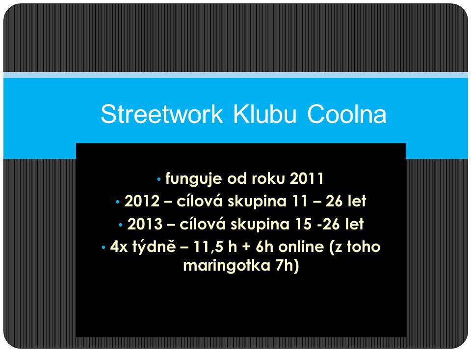 funguje od roku 2011 2012 – cílová skupina 11 – 26 let 2013 – cílová skupina 15 -26 let 4x týdně – 11,5 h + 6h online (z toho maringotka 7h) Streetwor