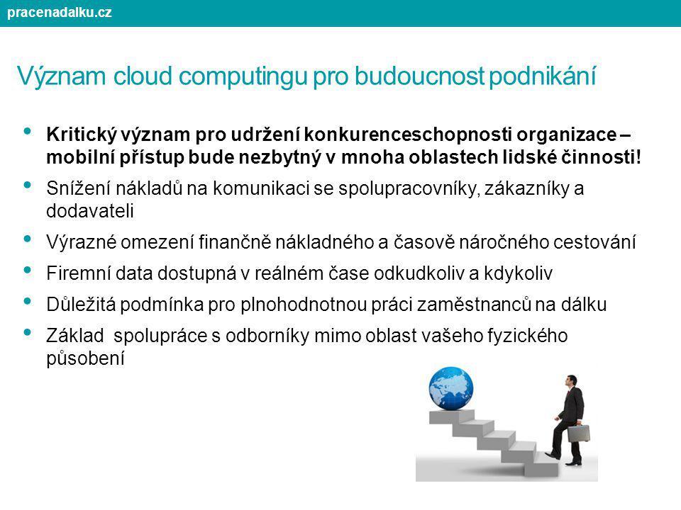 Význam cloud computingu pro budoucnost podnikání Kritický význam pro udržení konkurenceschopnosti organizace – mobilní přístup bude nezbytný v mnoha o