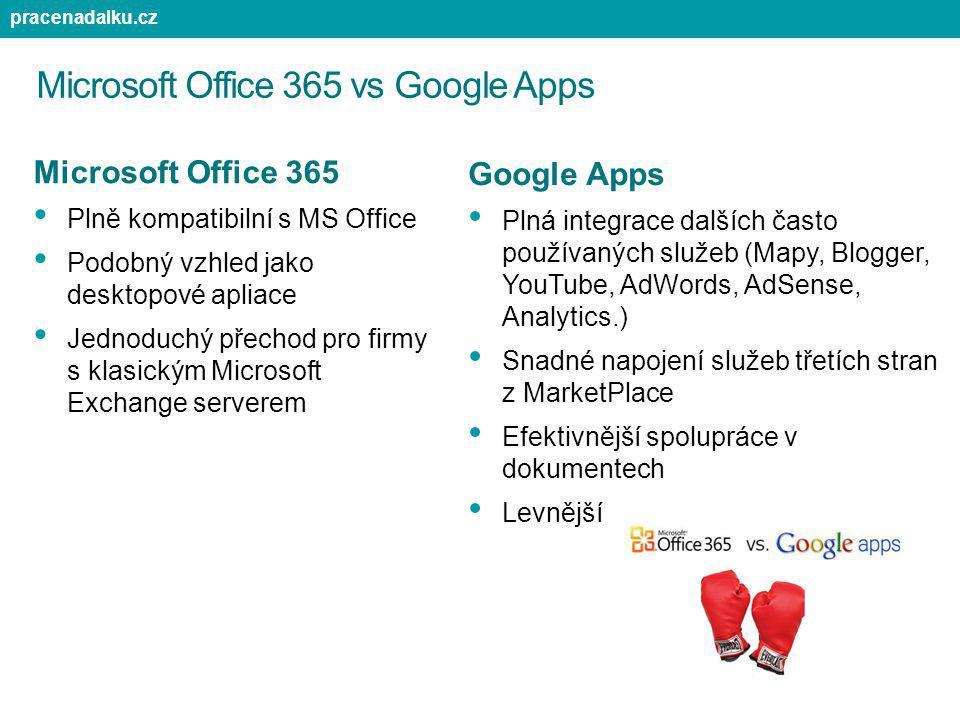 Microsoft Office 365 vs Google Apps Microsoft Office 365 Plně kompatibilní s MS Office Podobný vzhled jako desktopové apliace Jednoduchý přechod pro f