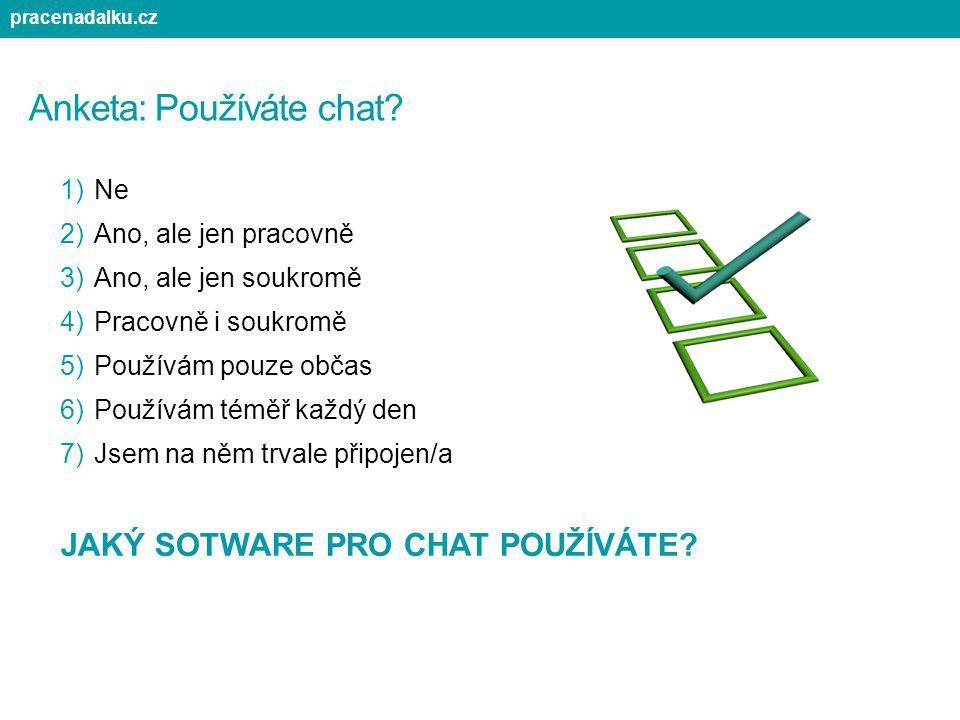Anketa: Používáte chat? 1)Ne 2)Ano, ale jen pracovně 3)Ano, ale jen soukromě 4)Pracovně i soukromě 5)Používám pouze občas 6)Používám téměř každý den 7