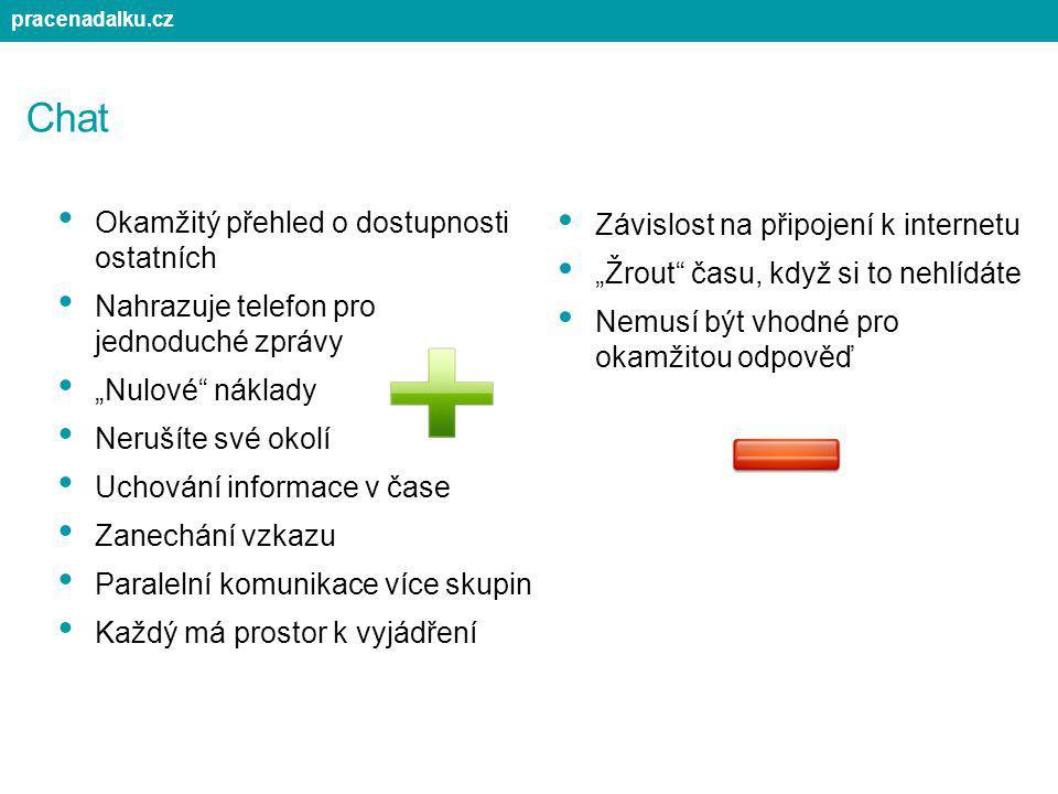 """Chat Okamžitý přehled o dostupnosti ostatních Nahrazuje telefon pro jednoduché zprávy """"Nulové"""" náklady Nerušíte své okolí Uchování informace v čase Za"""