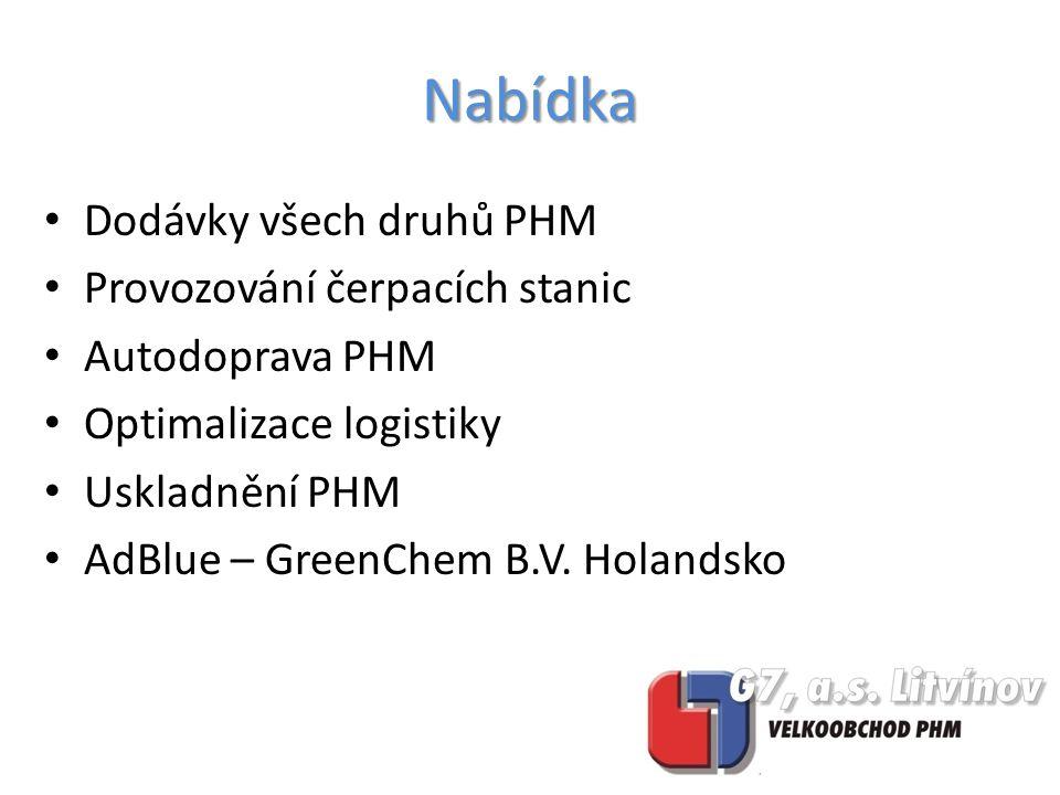 Dodávky všech druhů PHM Provozování čerpacích stanic Autodoprava PHM Optimalizace logistiky Uskladnění PHM AdBlue – GreenChem B.V.