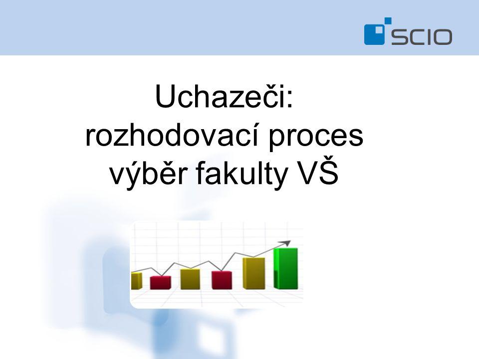 Uchazeči: rozhodovací proces výběr fakulty VŠ