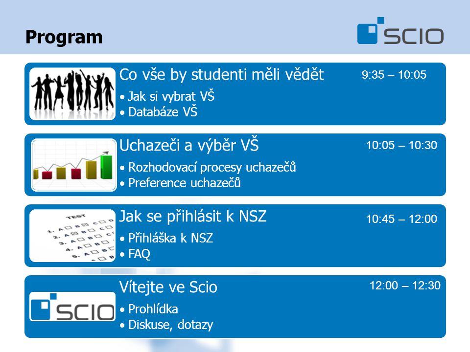 Přihláška k NSZ – www.scio.cz/nsz CALL CENTRUM 234 705 555 scio@scio.cz Ivana Vávrová