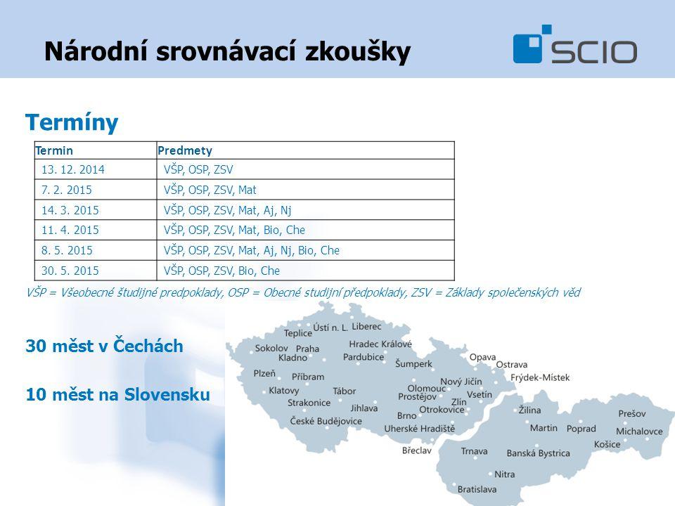 Termíny VŠP = Všeobecné študijné predpoklady, OSP = Obecné studijní předpoklady, ZSV = Základy společenských věd 30 měst v Čechách 10 měst na Slovensk