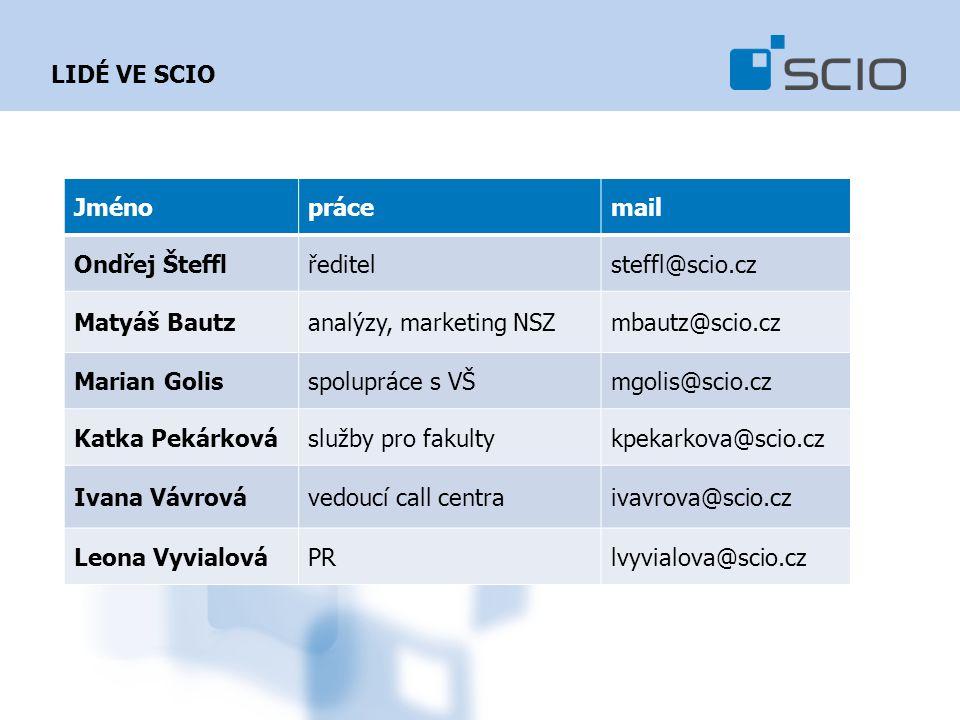 Scio realizuje projekty nesouvisející s testováním www.jakouhru.cz www.druhanoha.cz www.oeconomica.cz www.emusaci.cz www.jdemedoskoly.cz www.sciocamp.cz www.pecka.scio.cz SCIO NEJSOU JEN TESTY...